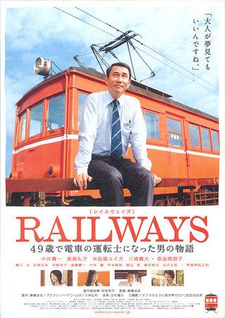 Railways_2_1b